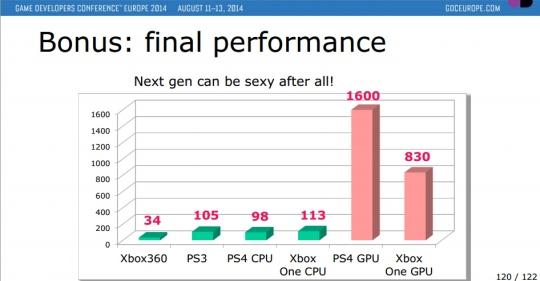 PS4 x Xone